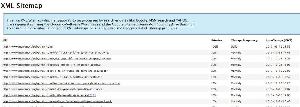 example of google sitemap