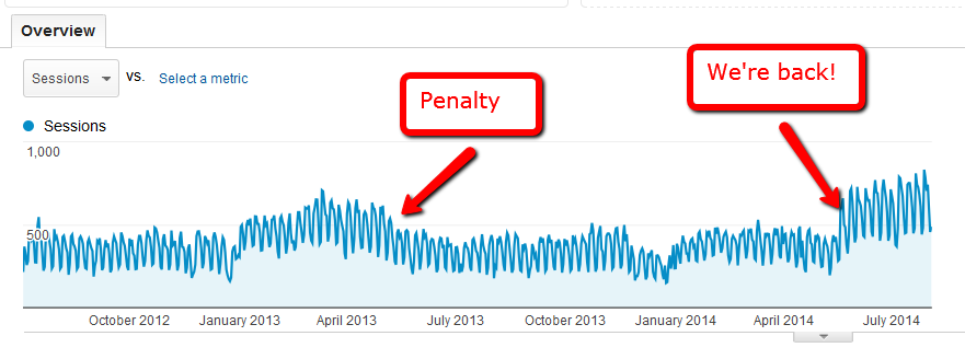 Google_penalty