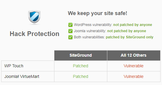 siteground security